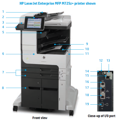 HP-LaserJet-Enterprise-MFP-M725-series